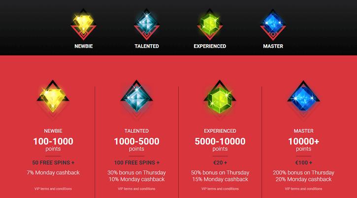 cobra casino vip rewards
